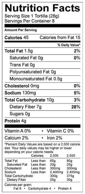 originals fiber nutrition