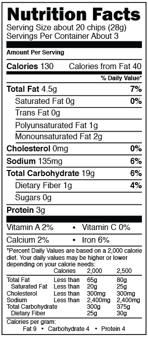 Maria and Ricardo's Chipotle Tortilla Crisps nutrition information