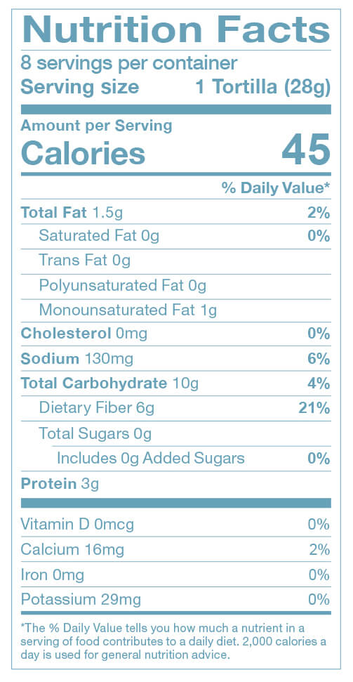 Whole Wheat Plus Nutrition Facts